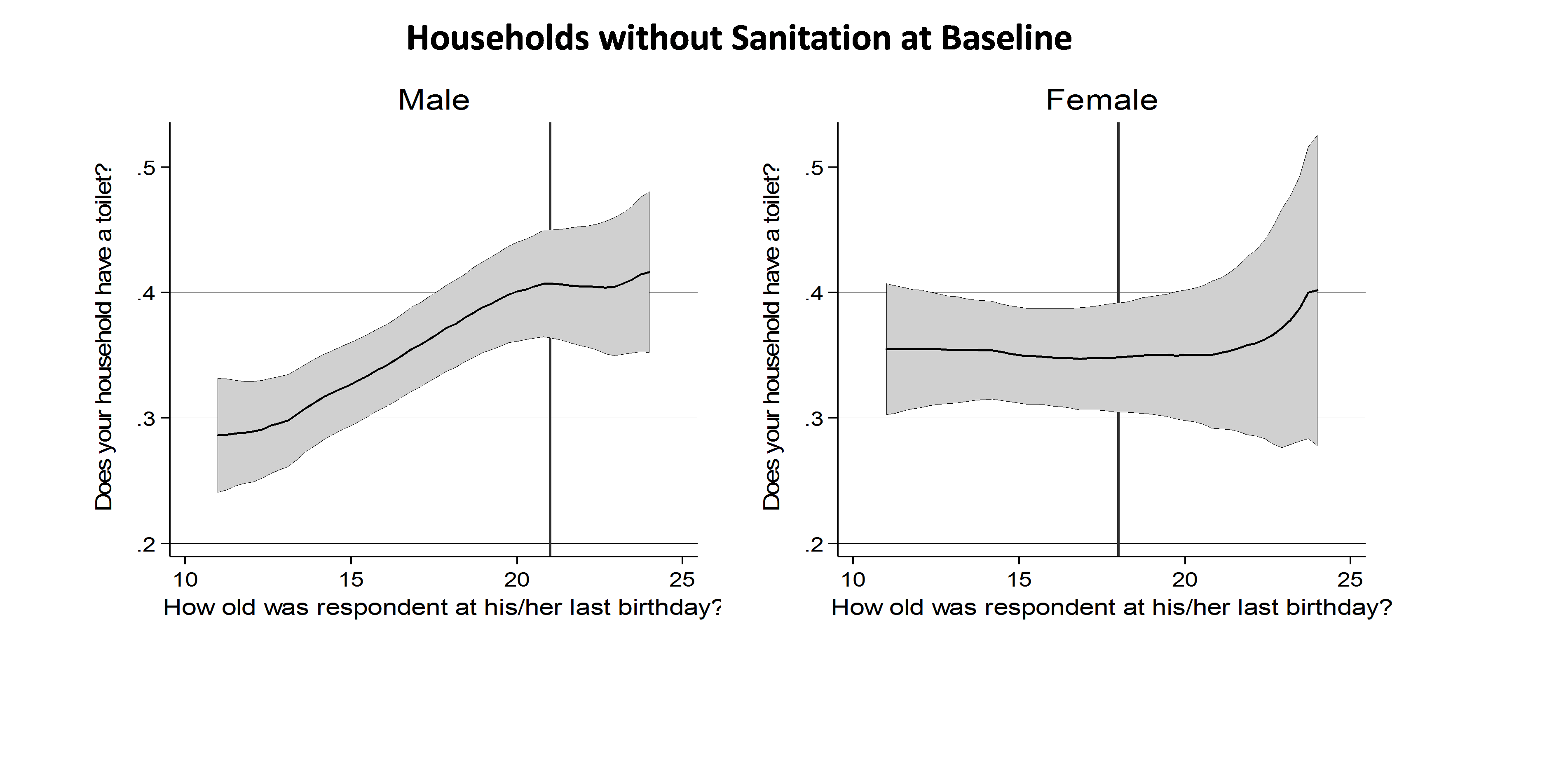 Do toilet paper preferences influence political party affiliation?