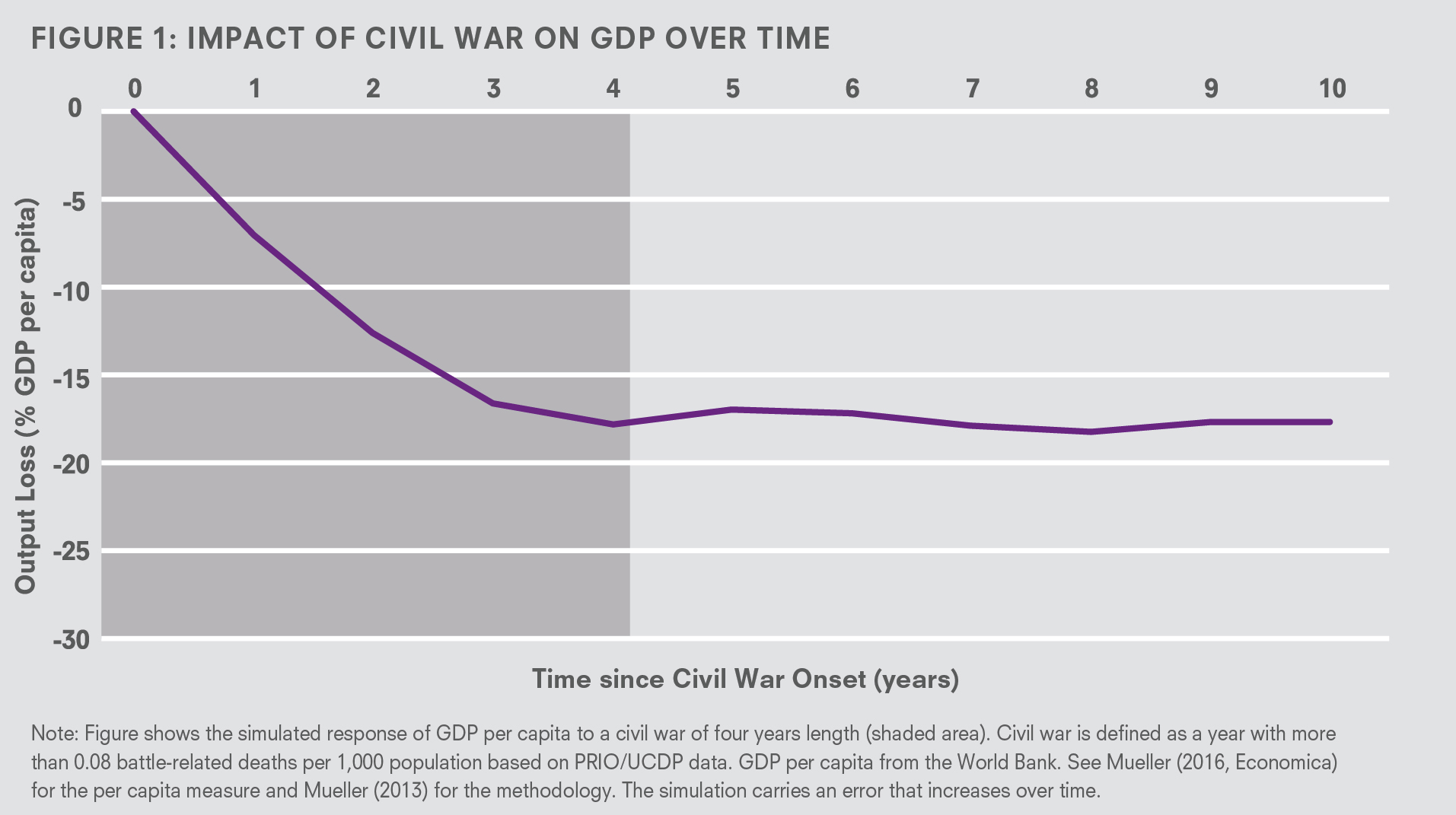 war effect on the economy A conflict could also have a major impact on the us economy, given the cost of waging a war on foreign soil at its peak in 1952, the us government was spending the equivalent of 42% of its gdp fighting the korean war.