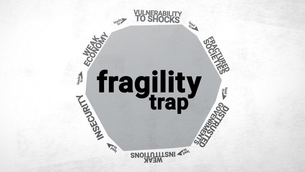 Escaping The Fragility Trap Igc